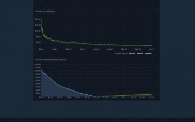 Jak sprzedać skrzynki w CS GO